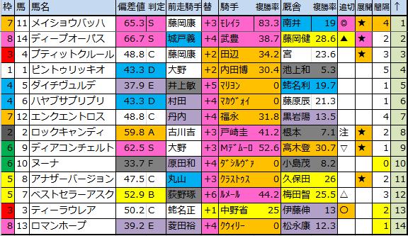 f:id:onix-oniku:20170826185522p:plain