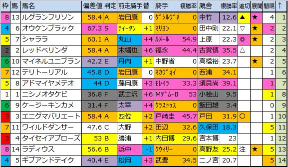 f:id:onix-oniku:20170826185912p:plain