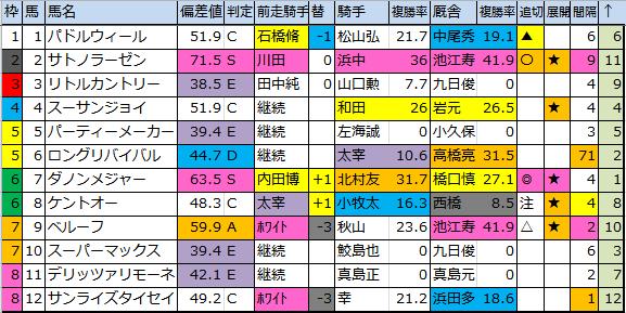 f:id:onix-oniku:20170826190000p:plain