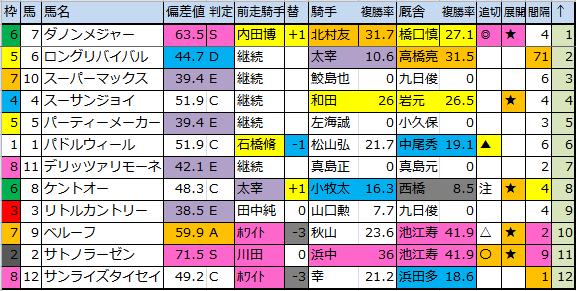 f:id:onix-oniku:20170826190153p:plain