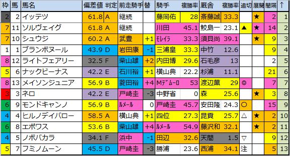f:id:onix-oniku:20170826192839p:plain