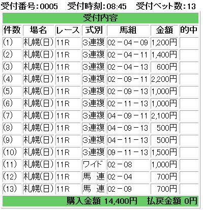 f:id:onix-oniku:20170827084643p:plain