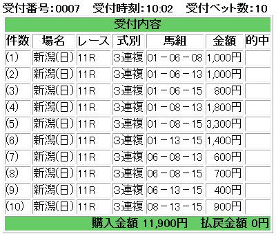 f:id:onix-oniku:20170827100314p:plain