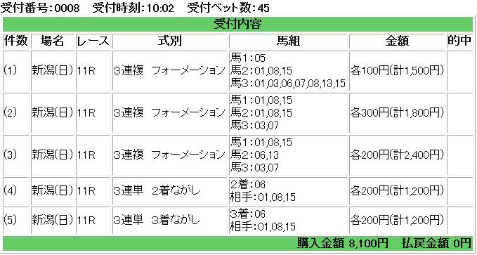 f:id:onix-oniku:20170827100403p:plain