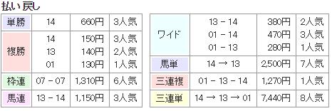 f:id:onix-oniku:20170827144739p:plain