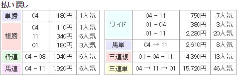 f:id:onix-oniku:20170827144925p:plain
