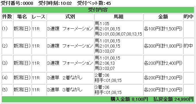 f:id:onix-oniku:20170827170746p:plain