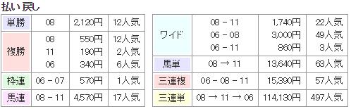 f:id:onix-oniku:20170829170410p:plain