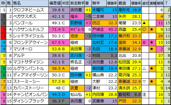 f:id:onix-oniku:20170901182021p:plain