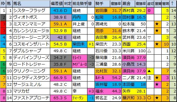 f:id:onix-oniku:20170901185214p:plain