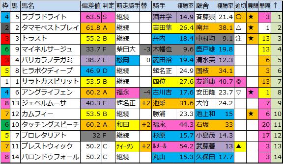 f:id:onix-oniku:20170902181312p:plain