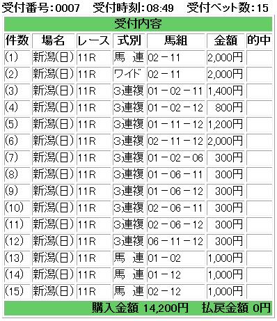 f:id:onix-oniku:20170903085045p:plain