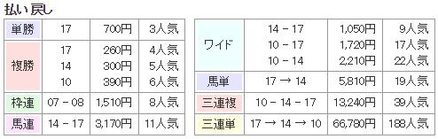 f:id:onix-oniku:20170905171412p:plain