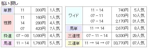 f:id:onix-oniku:20170905172615p:plain