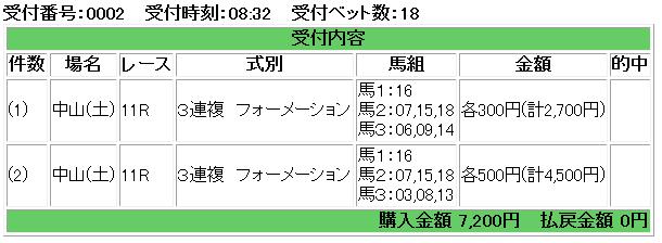 f:id:onix-oniku:20170909083407p:plain