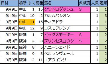 f:id:onix-oniku:20170909163741p:plain