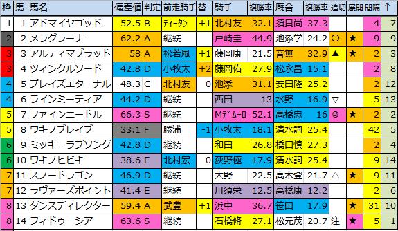 f:id:onix-oniku:20170909183233p:plain