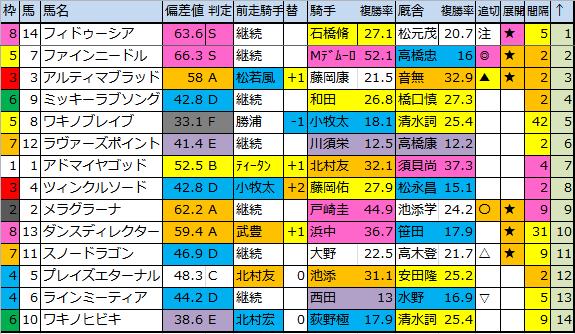 f:id:onix-oniku:20170909183331p:plain