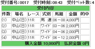 f:id:onix-oniku:20170910084407p:plain