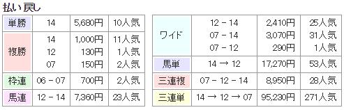 f:id:onix-oniku:20170910140559p:plain