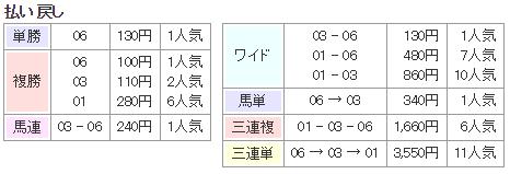 f:id:onix-oniku:20170910140646p:plain
