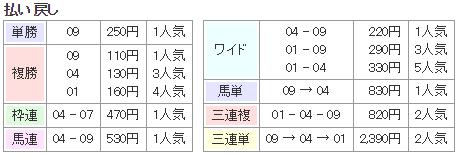 f:id:onix-oniku:20170910140719p:plain