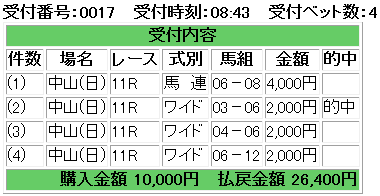 f:id:onix-oniku:20170910170401p:plain