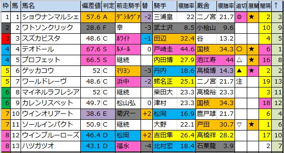 f:id:onix-oniku:20170915175330p:plain