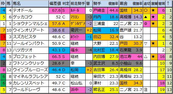 f:id:onix-oniku:20170915175536p:plain