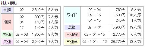 f:id:onix-oniku:20170916140823p:plain