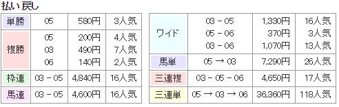 f:id:onix-oniku:20170916141023p:plain