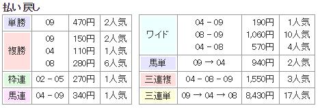 f:id:onix-oniku:20170917143448p:plain