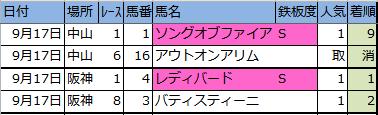 f:id:onix-oniku:20170917145042p:plain
