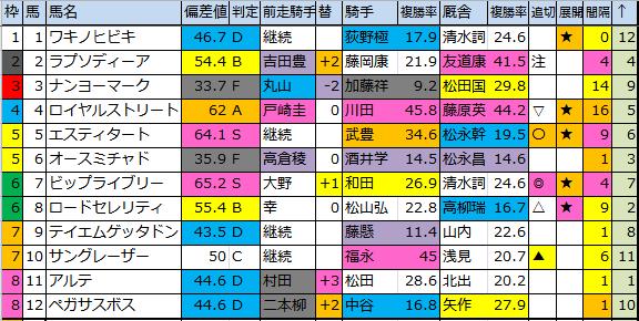 f:id:onix-oniku:20170917174746p:plain