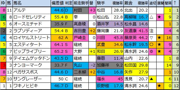 f:id:onix-oniku:20170917174954p:plain