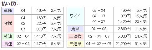 f:id:onix-oniku:20170918145940p:plain