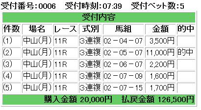 f:id:onix-oniku:20170918170531p:plain