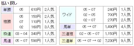 f:id:onix-oniku:20170920190311p:plain
