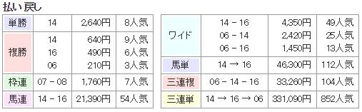 f:id:onix-oniku:20170920192831p:plain