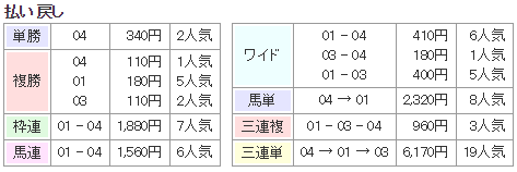 f:id:onix-oniku:20170923135905p:plain