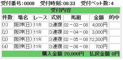 f:id:onix-oniku:20170924083418p:plain