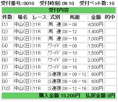 f:id:onix-oniku:20170924091147p:plain