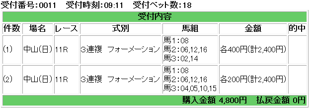 f:id:onix-oniku:20170924091352p:plain