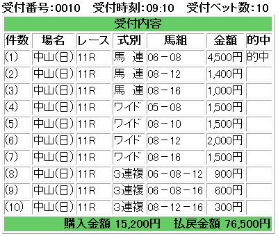 f:id:onix-oniku:20170924172245p:plain