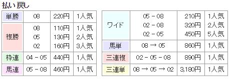 f:id:onix-oniku:20170925160525p:plain