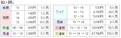 f:id:onix-oniku:20170930135931p:plain