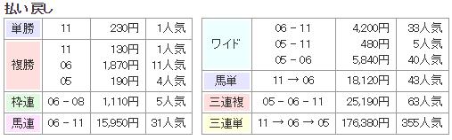 f:id:onix-oniku:20170930140007p:plain