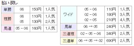 f:id:onix-oniku:20170930140214p:plain