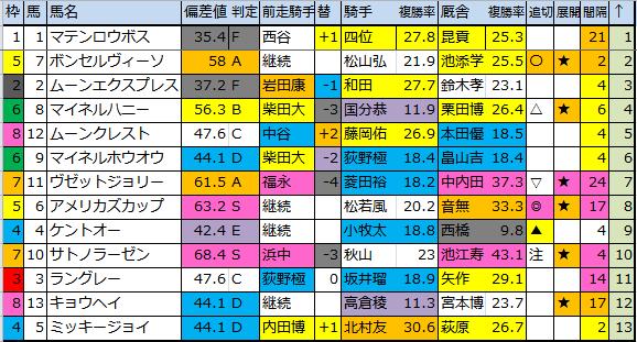 f:id:onix-oniku:20170930180949p:plain
