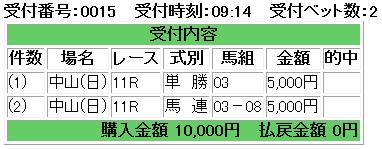 f:id:onix-oniku:20171001091506p:plain